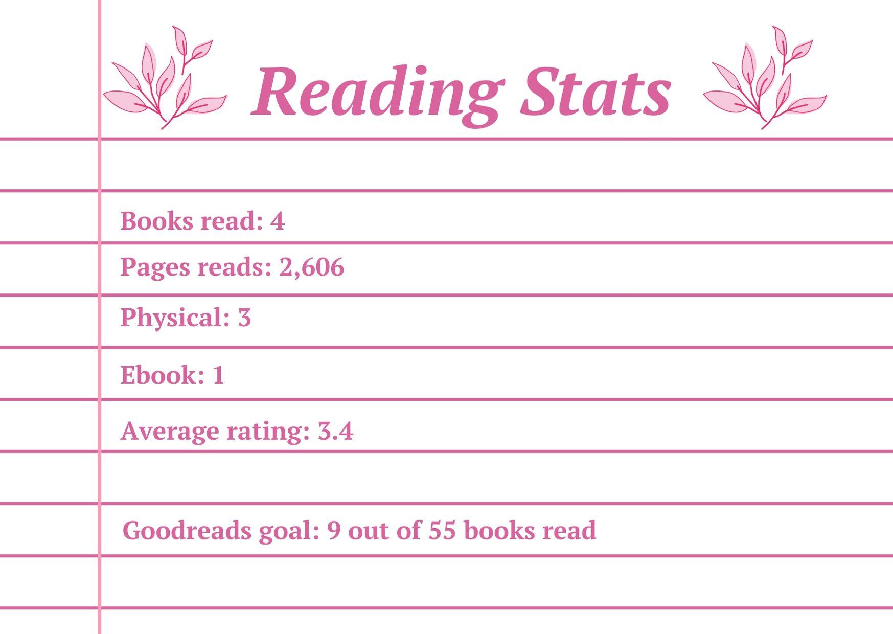 reading stats feb